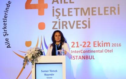 TAİDER 4. Ulusal Aile İşletmeleri Zirvesi, 21-22 Ekim tarihlerinde İstanbul'da gerçekleşti