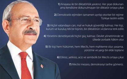 CHP Genel Başkanı Kılıçdaroğlu; Bu Anayasa Değişikliği Geçerse Ne Olur?