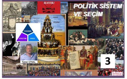Politik Sistem Seçim (3)