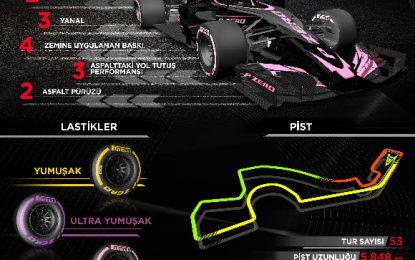 Pirelli Rusya Gran Prix'sinin şifrelerini açıklıyor