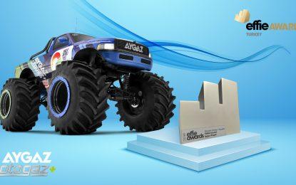 Otomotiv Ürünleri Kategorisindeki  Tek Effie Ödülü Aygaz'ın Oldu
