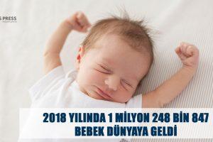 O İl Birinciliği Kaptırmadı, 1 Milyon 248 Bin Bebek Dünyay Geldi
